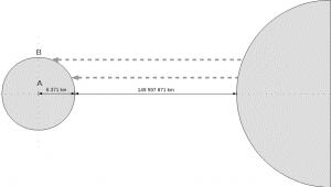 energie-solaire-latitude-1